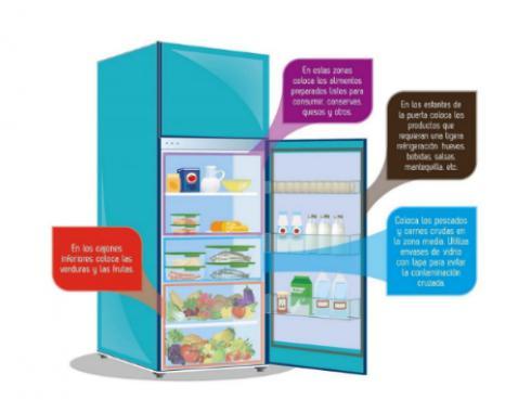 Así debes guardar la comida en la refrigeradora para que no se malogre ni contamine