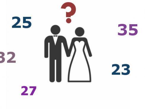 La edad perfecta para casarte, según la ciencia