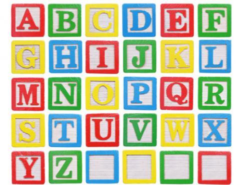 ¿Sabías que la letra con la que inicia tu nombre revela cómo eres?