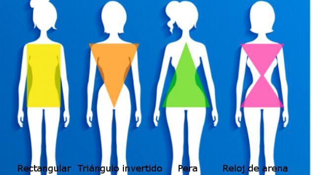 Conoce qué forma de cuerpo tienes y entrénate según ello