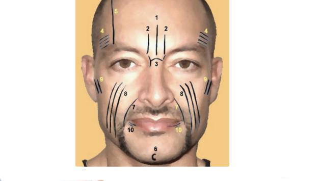 ¡Dime qué tipo de arrugas tienes y te diré cómo eres!