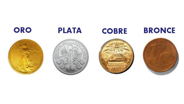 El test de la moneda