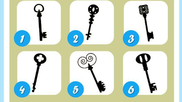 ¡Elige un tipo de llave de la imagen y descubre rasgos de tu personalidad!