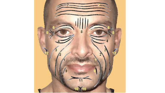 Las zonas donde presentas arrugas dicen mucho de tu pasado y de cómo eres ahora