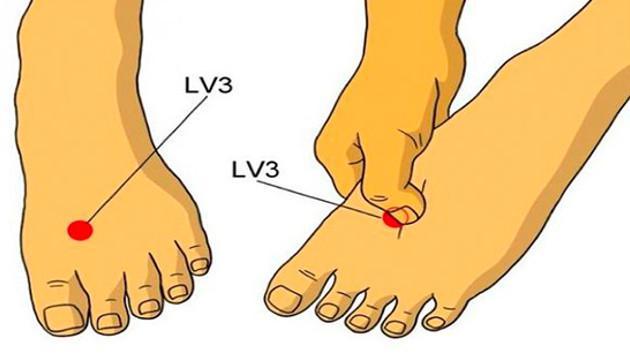 ¿Sabes lo que le pasa a tu cuerpo cuando presionas el punto que señala esta imagen?
