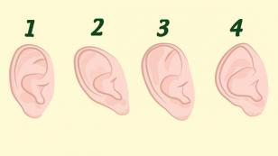 El test de las orejas