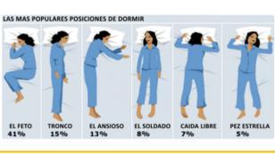 ¡La posición en la que duermes refleja rasgos de tu personalidad!